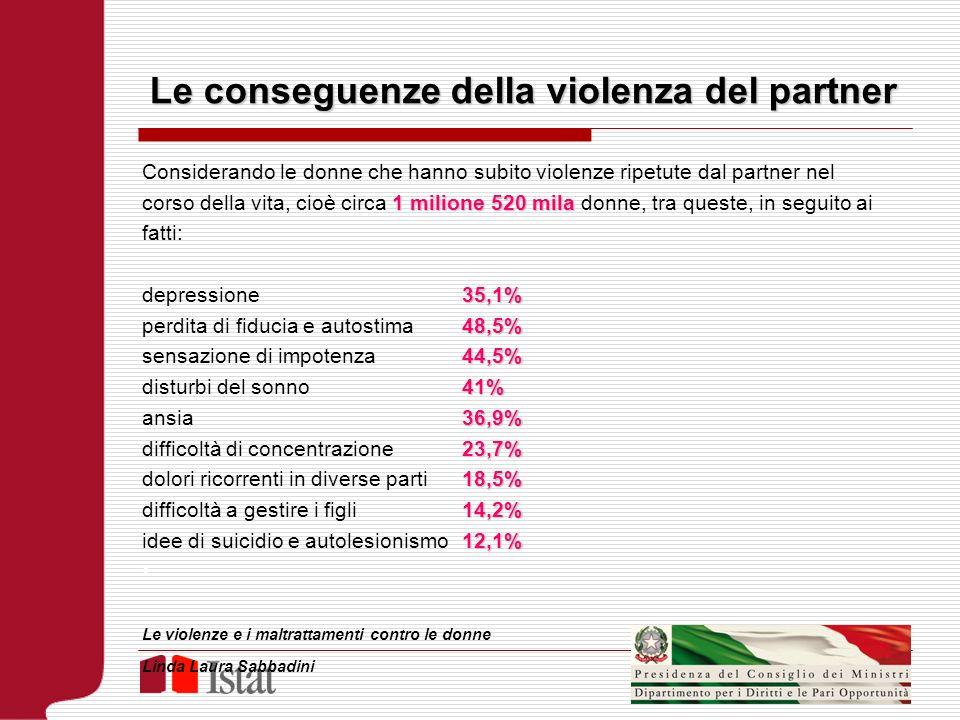 Le conseguenze della violenza del partner 1 milione 520 mila Considerando le donne che hanno subito violenze ripetute dal partner nel corso della vita