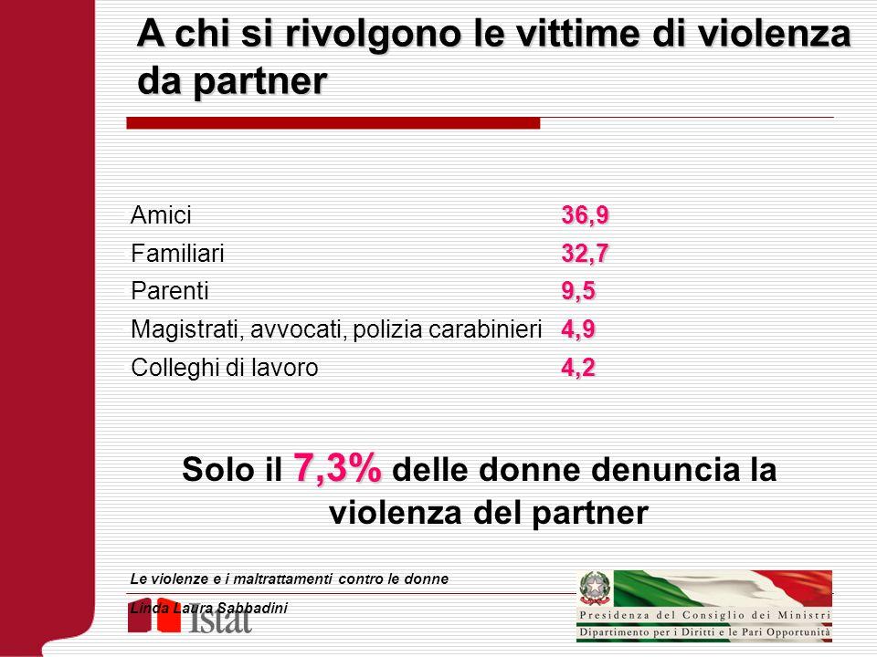 A chi si rivolgono le vittime di violenza da partner 36,9Amici 36,9 32,7Familiari 32,7 9,5Parenti 9,5 4,9Magistrati, avvocati, polizia carabinieri 4,9