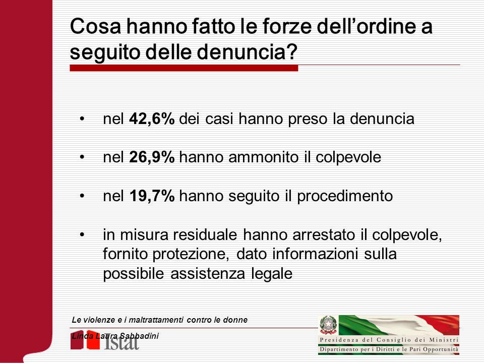 Cosa hanno fatto le forze dellordine a seguito delle denuncia? nel 42,6% dei casi hanno preso la denuncia nel 26,9% hanno ammonito il colpevole nel 19
