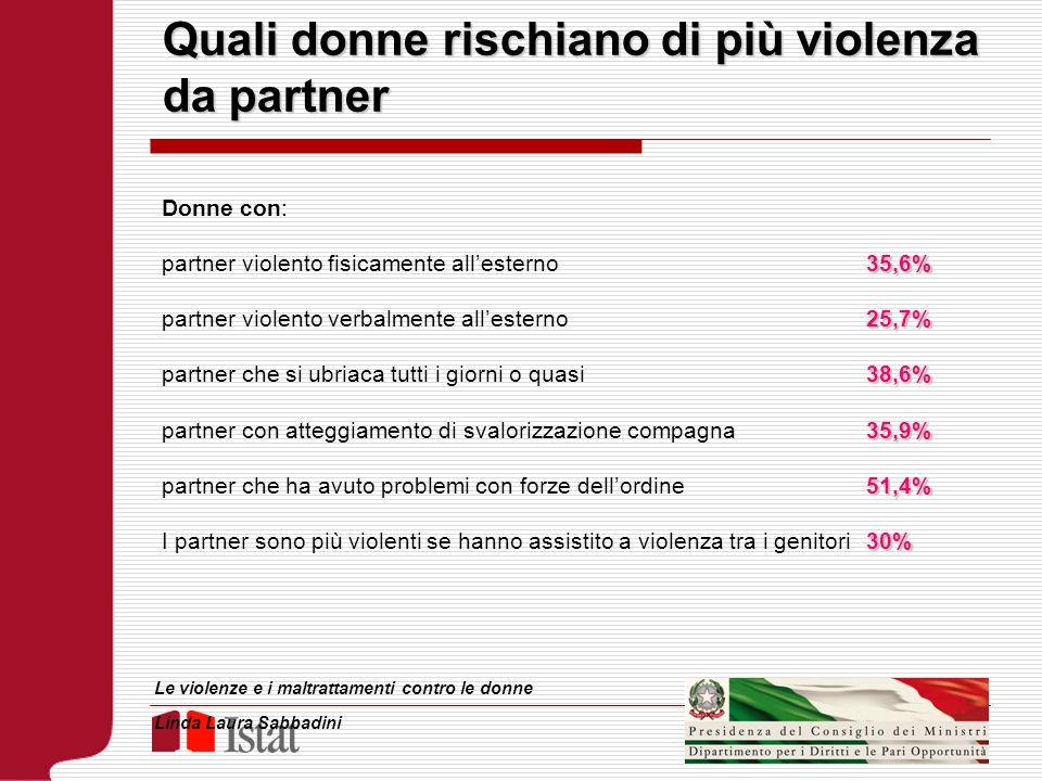 Quali donne rischiano di più violenza da partner Donne con: 35,6% partner violento fisicamente allesterno 35,6% 25,7% partner violento verbalmente all