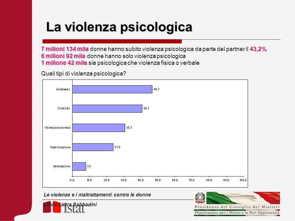 La violenza psicologica 7 milioni 134 mila43,2% 7 milioni 134 mila donne hanno subito violenza psicologica da parte del partner il 43,2% 6 milioni 92