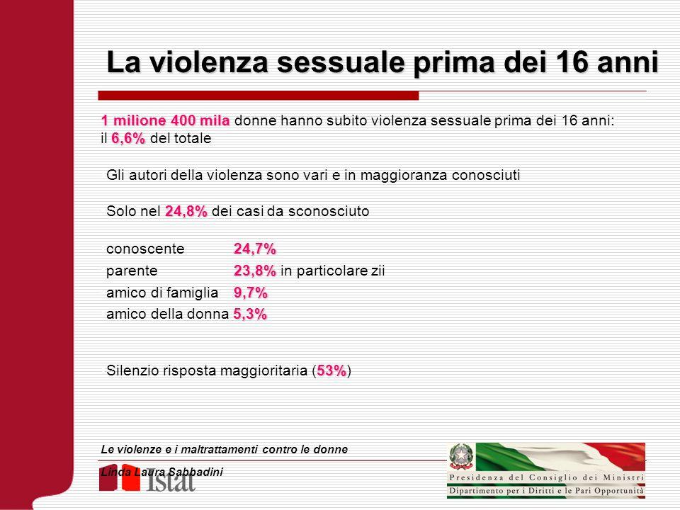 La violenza sessuale prima dei 16 anni 1 milione 400 mila 6,6% 1 milione 400 mila donne hanno subito violenza sessuale prima dei 16 anni: il 6,6% del
