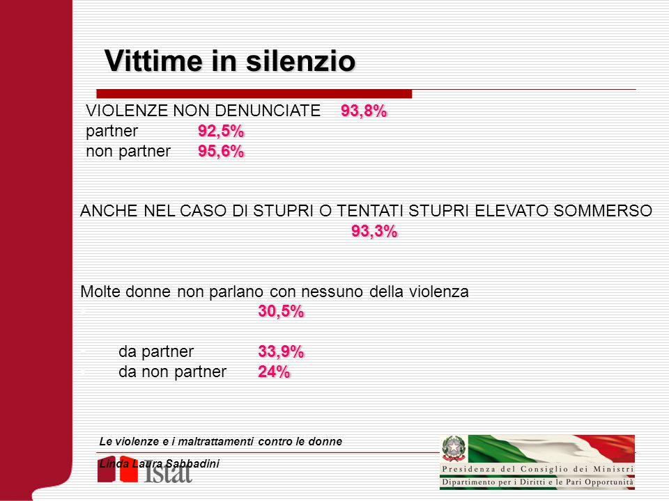 Vittime in silenzio 93,8%VIOLENZE NON DENUNCIATE 93,8% 92,5%partner 92,5% 95,6%non partner 95,6% ANCHE NEL CASO DI STUPRI O TENTATI STUPRI ELEVATO SOM