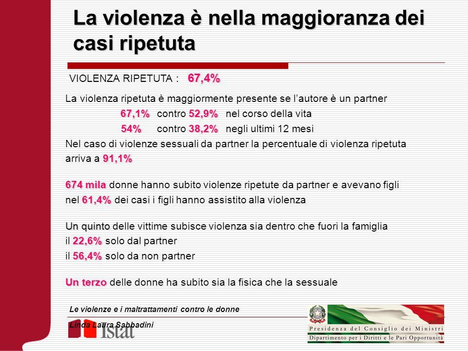La violenza è nella maggioranza dei casi ripetuta 67,4%VIOLENZA RIPETUTA : 67,4% La violenza ripetuta è maggiormente presente se lautore è un partner