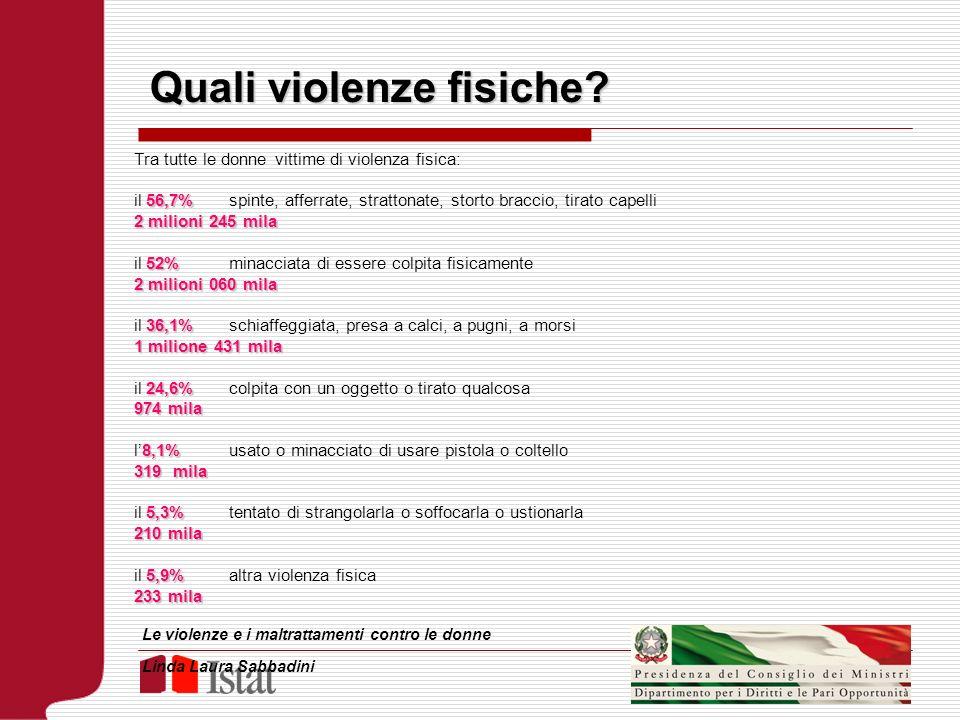 Quali violenze fisiche? Tra tutte le donne vittime di violenza fisica: 56,7% il 56,7% spinte, afferrate, strattonate, storto braccio, tirato capelli 2