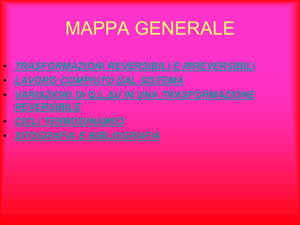 MAPPA GENERALE TRASFORMAZIONI REVERSIBILI E IRREVERSIBILI LAVORO COMPIUTO DAL SISTEMA VARIAZIONI DI Q,L,ΔU IN UNA TRASFORMAZIONE REVERSIBILEVARIAZIONI