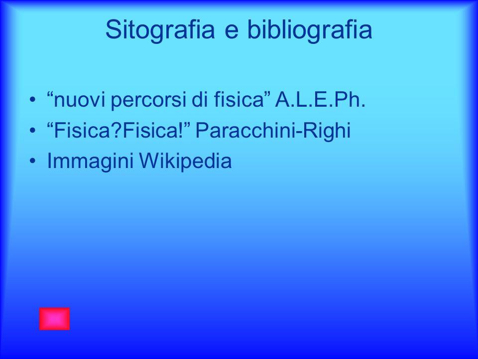 Sitografia e bibliografia nuovi percorsi di fisica A.L.E.Ph. Fisica?Fisica! Paracchini-Righi Immagini Wikipedia