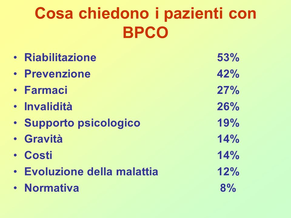 Cosa chiedono i pazienti con BPCO Riabilitazione 53% Prevenzione 42% Farmaci27% Invalidità26% Supporto psicologico19% Gravità14% Costi14% Evoluzione della malattia12% Normativa 8%