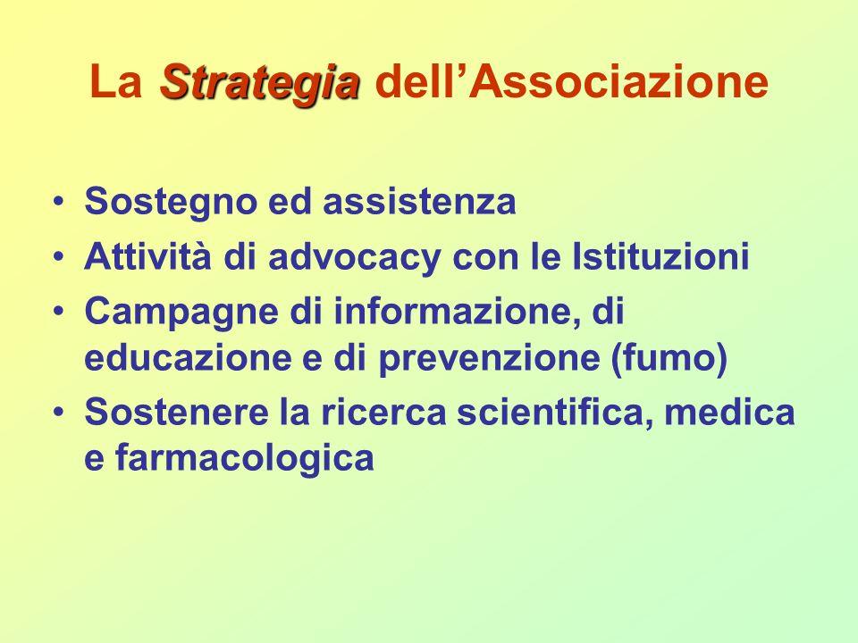 Strategia La Strategia dellAssociazione Sostegno ed assistenza Attività di advocacy con le Istituzioni Campagne di informazione, di educazione e di prevenzione (fumo) Sostenere la ricerca scientifica, medica e farmacologica