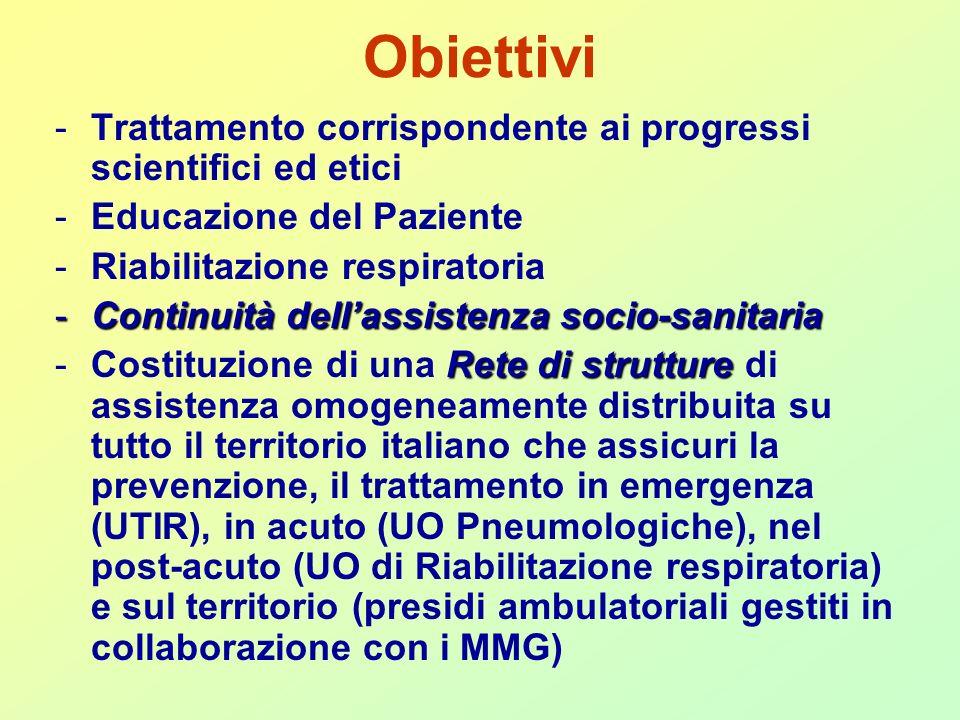 Obiettivi -Trattamento corrispondente ai progressi scientifici ed etici -Educazione del Paziente -Riabilitazione respiratoria -Continuità dellassistenza socio-sanitaria Rete di strutture -Costituzione di una Rete di strutture di assistenza omogeneamente distribuita su tutto il territorio italiano che assicuri la prevenzione, il trattamento in emergenza (UTIR), in acuto (UO Pneumologiche), nel post-acuto (UO di Riabilitazione respiratoria) e sul territorio (presidi ambulatoriali gestiti in collaborazione con i MMG)