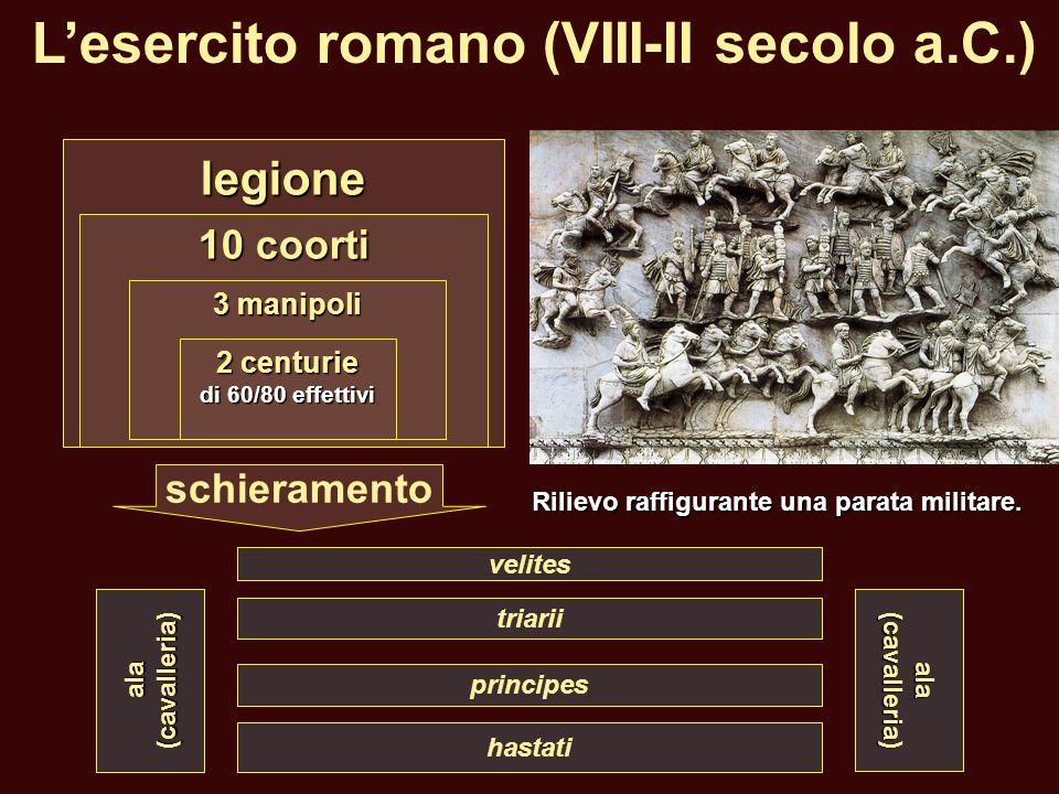 legione 10 coorti 3 manipoli 2 centurie di 60/80 effettivi triarii principes hastati ala (cavalleria) schieramento Lesercito romano (VIII-II secolo a.C.) velites Rilievo raffigurante una parata militare.