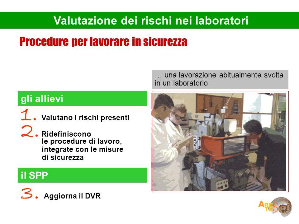 1. Valutano i rischi presenti gli allievi … una lavorazione abitualmente svolta in un laboratorio 2. Ridefiniscono 3. Aggiorna il DVR Procedure per la