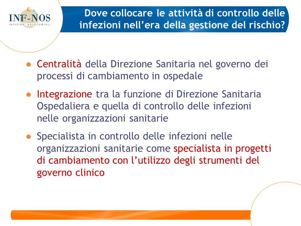 Dove collocare le attività di controllo delle infezioni nellera della gestione del rischio? Centralità della Direzione Sanitaria nel governo dei proce
