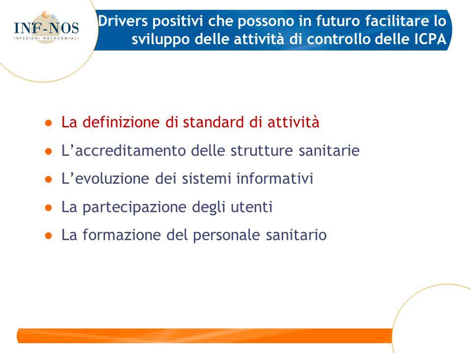 Drivers positivi che possono in futuro facilitare lo sviluppo delle attività di controllo delle ICPA La definizione di standard di attività Laccredita