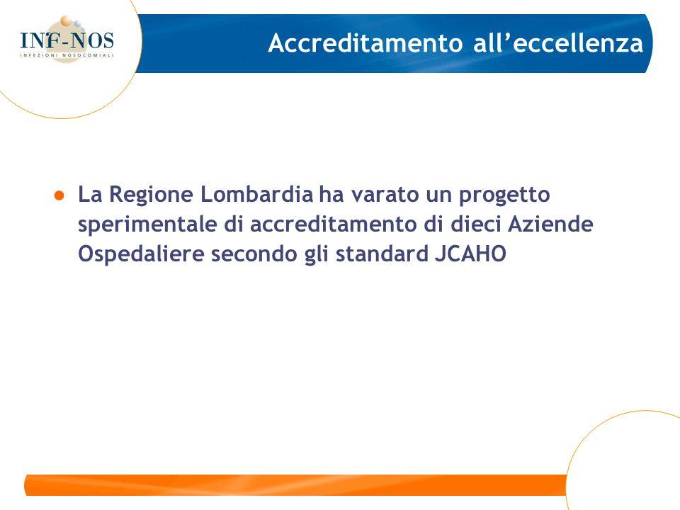 Accreditamento alleccellenza La Regione Lombardia ha varato un progetto sperimentale di accreditamento di dieci Aziende Ospedaliere secondo gli standa