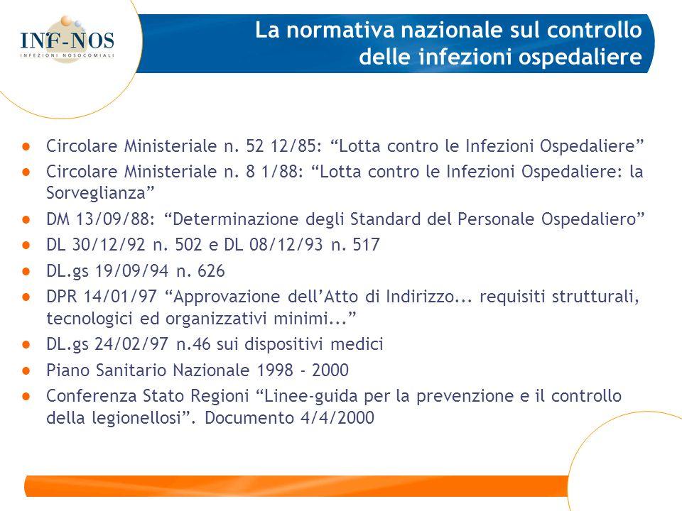 La normativa nazionale sul controllo delle infezioni ospedaliere Circolare Ministeriale n. 52 12/85: Lotta contro le Infezioni Ospedaliere Circolare M