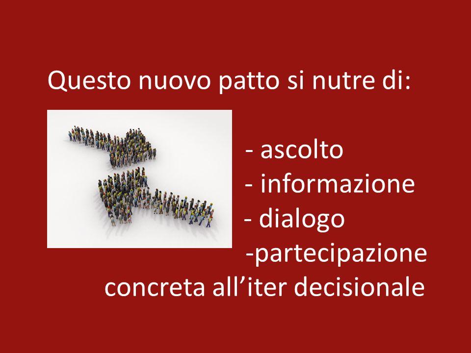Questo nuovo patto si nutre di: - ascolto - informazione - dialogo -partecipazione concreta alliter decisionale