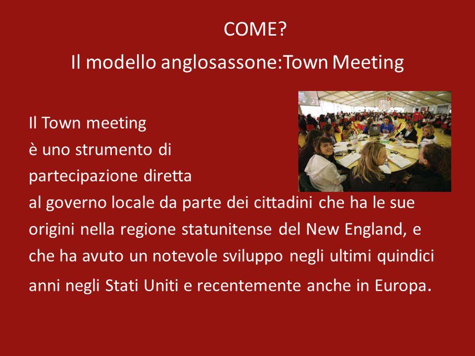 Il modello anglosassone:Town Meeting Il Town meeting è uno strumento di partecipazione diretta al governo locale da parte dei cittadini che ha le sue