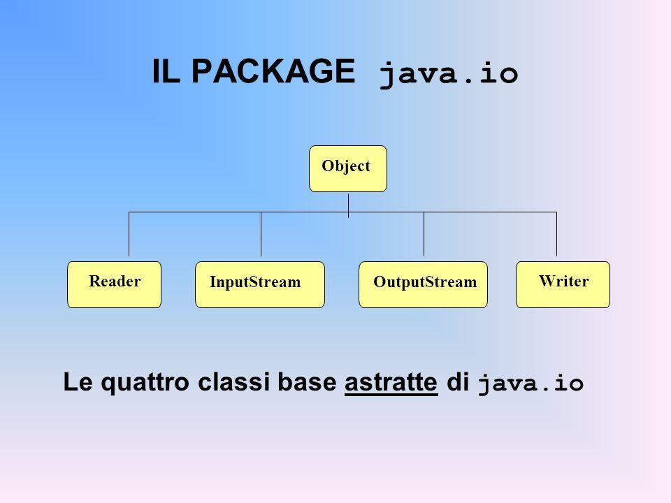 IL PACKAGE java.io Le quattro classi base astratte di java.io Object InputStream Reader OutputStream Writer