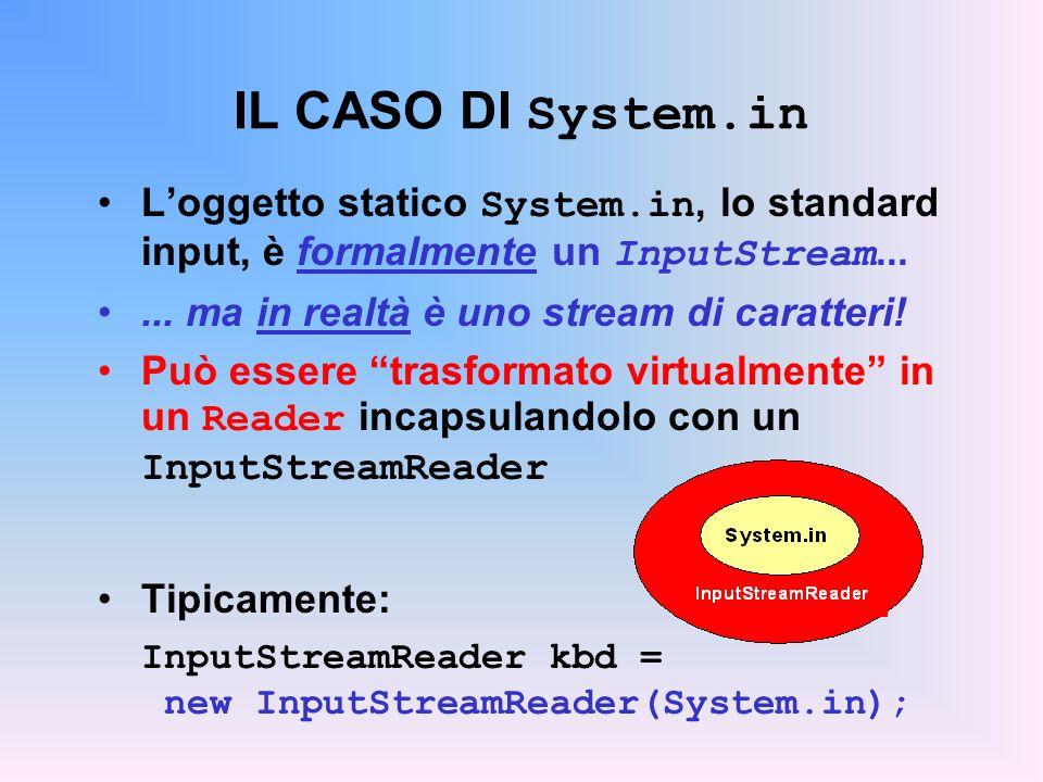 IL CASO DI System.in Loggetto statico System.in, lo standard input, è formalmente un InputStream......