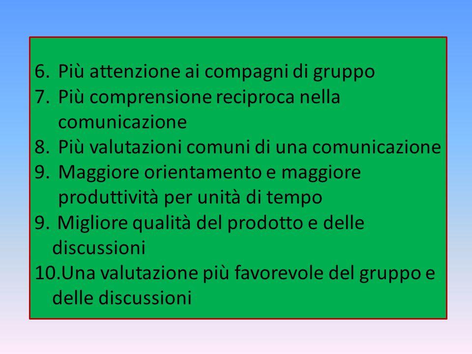 6.Più attenzione ai compagni di gruppo 7.Più comprensione reciproca nella comunicazione 8.Più valutazioni comuni di una comunicazione 9.Maggiore orien