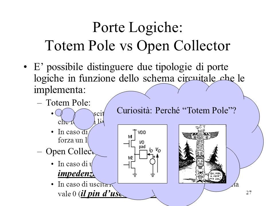 27 Porte Logiche: Totem Pole vs Open Collector E possibile distinguere due tipologie di porte logiche in funzione dello schema circuitale che le imple