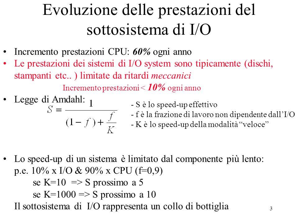 84 Esempio inizializzazione DMAC INIZIALIZ:MOVL #100,R0;carica in R0 il numero di word da leggere OUT WCOUNTER,R0;e passa il valore al WC (nel DMAC) MOVL #2000,R0;carica in R0 lindirizzo da cui leggere OUT CAREGISTER,R0;e passa il valore al CAR (nel DMAC) MOVL #1,R0 OUT DMACI/O,R0;programma il DMAC per la lettura MOVL #0,R0 OUT DMACB-ST,R0;seleziona la modalità (bus-stealing/burst) START DMAC;avvia trasferimento R Q S I/OWR I/O selectI/O Data Bus (bit meno signif.)