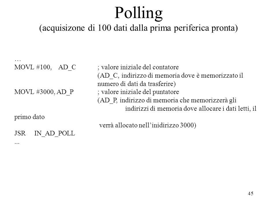 45 Polling (acquisizone di 100 dati dalla prima periferica pronta) … MOVL #100, AD_C; valore iniziale del contatore (AD_C, indirizzo di memoria dove è