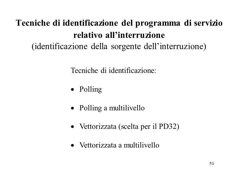 50 Tecniche di identificazione del programma di servizio relativo allinterruzione (identificazione della sorgente dellinterruzione) Tecniche di identi