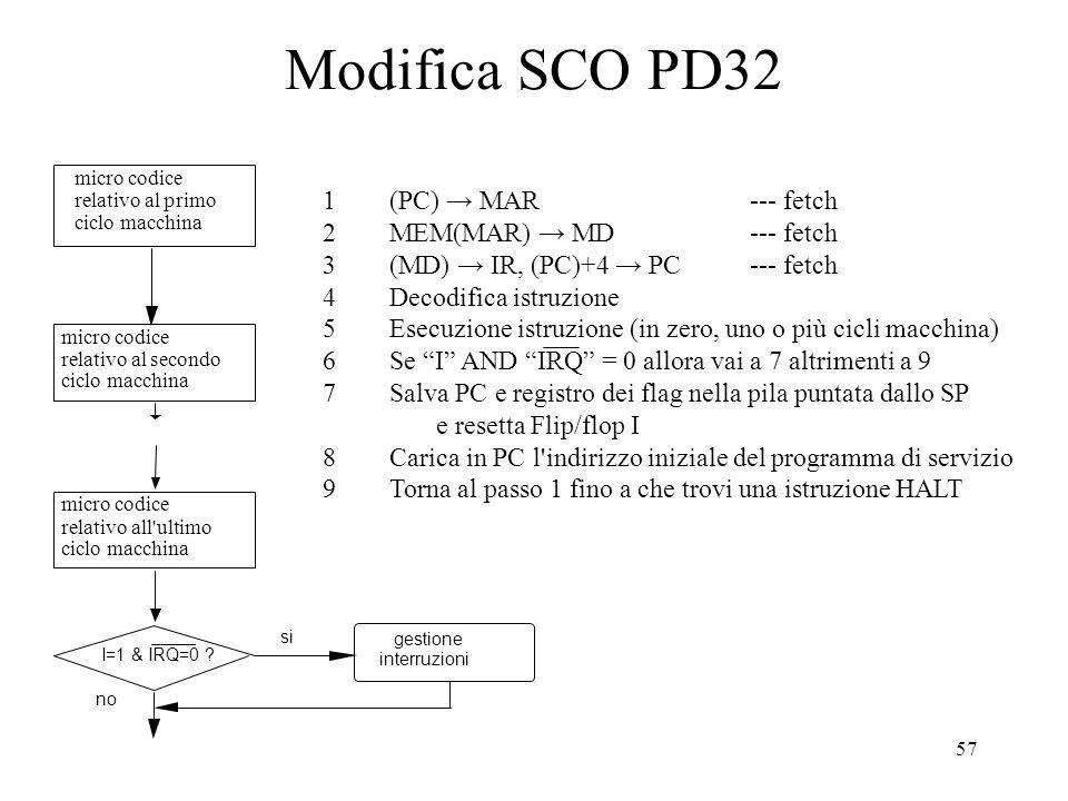 57 Modifica SCO PD32 micro codice relativo al primo ciclo macchina micro codice relativo al secondo ciclo macchina micro codice relativo all'ultimo ci