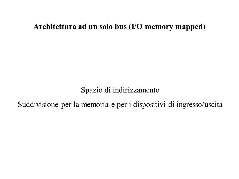 Architettura ad un solo bus (I/O memory mapped) Spazio di indirizzamento Suddivisione per la memoria e per i dispositivi di ingresso/uscita