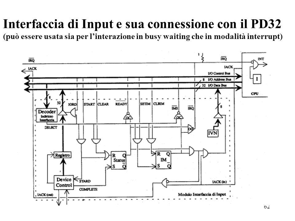62 Interfaccia di Input e sua connessione con il PD32 (può essere usata sia per linterazione in busy waiting che in modalità interrupt)