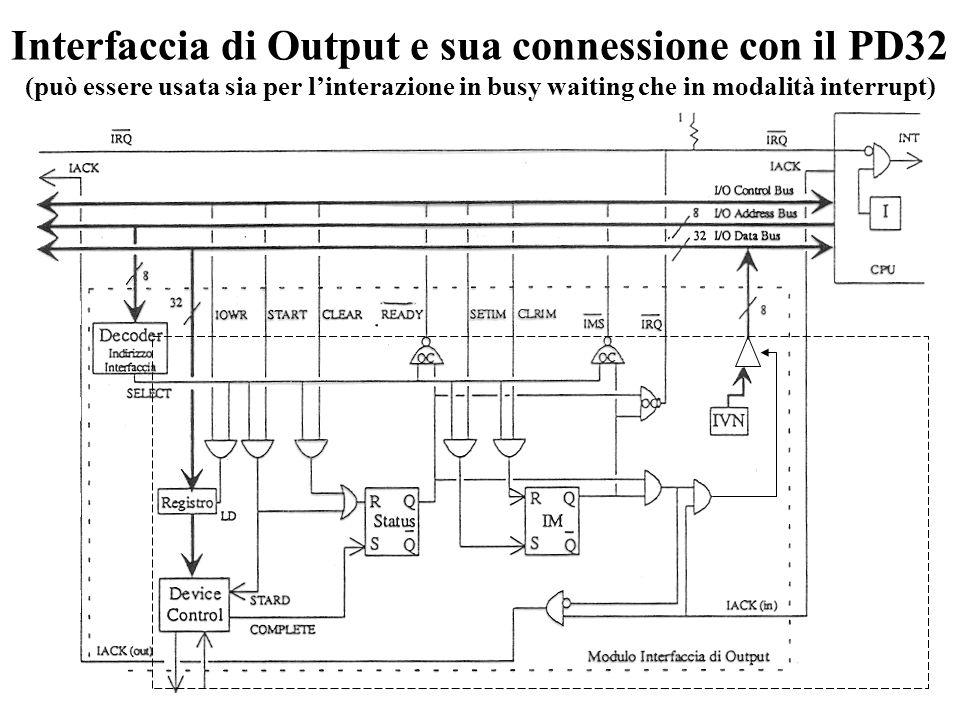 63 Interfaccia di Output e sua connessione con il PD32 (può essere usata sia per linterazione in busy waiting che in modalità interrupt)