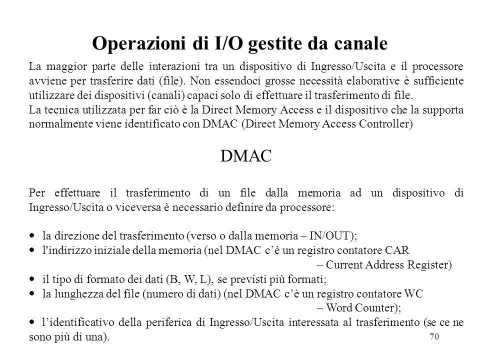 70 Operazioni di I/O gestite da canale La maggior parte delle interazioni tra un dispositivo di Ingresso/Uscita e il processore avviene per trasferire