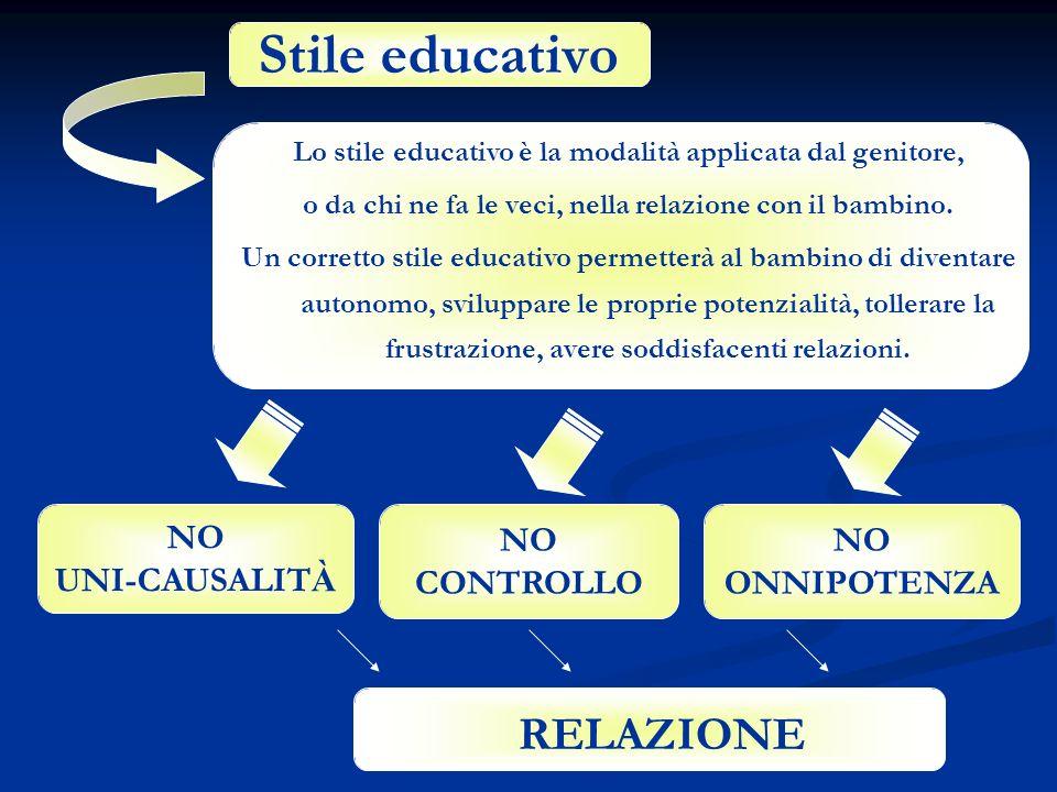 Stile educativo NO UNI-CAUSALIT À NO ONNIPOTENZA NO CONTROLLO Lo stile educativo è la modalità applicata dal genitore, o da chi ne fa le veci, nella r