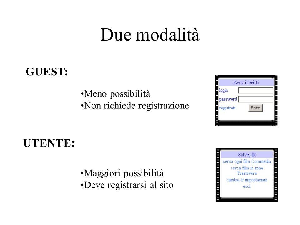 Perché registrarsi.CINEM@ROMA memorizza i tuoi dati per una ricerca più veloce.