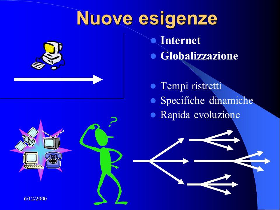6/12/2000 Nuove esigenze Internet Globalizzazione Tempi ristretti Specifiche dinamiche Rapida evoluzione