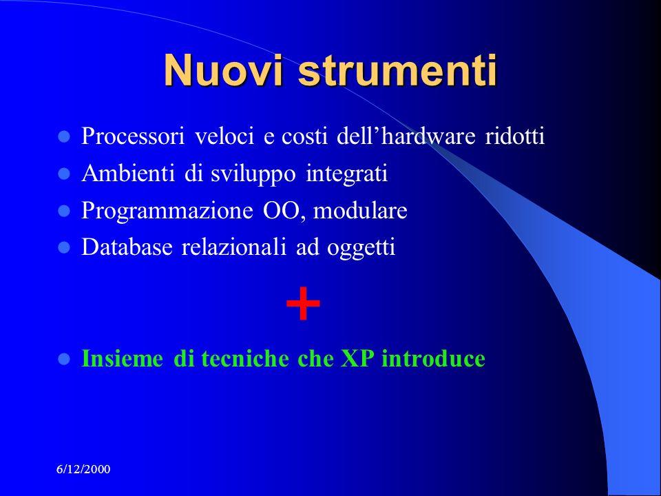 6/12/2000 Nuovi strumenti Processori veloci e costi dellhardware ridotti Ambienti di sviluppo integrati Programmazione OO, modulare Database relazionali ad oggetti Insieme di tecniche che XP introduce