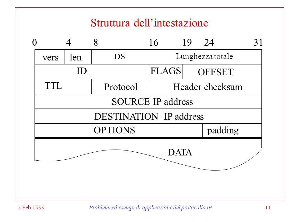 2 Feb 1999Problemi ed esempi di applicazione del protocollo IP11 Struttura dellintestazione verslen DS Lunghezza totale IDFLAGS OFFSET TTL ProtocolHea