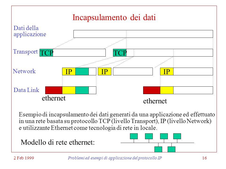 2 Feb 1999Problemi ed esempi di applicazione del protocollo IP16 Incapsulamento dei dati IP Dati della applicazione TCP IP ethernet Transport Network