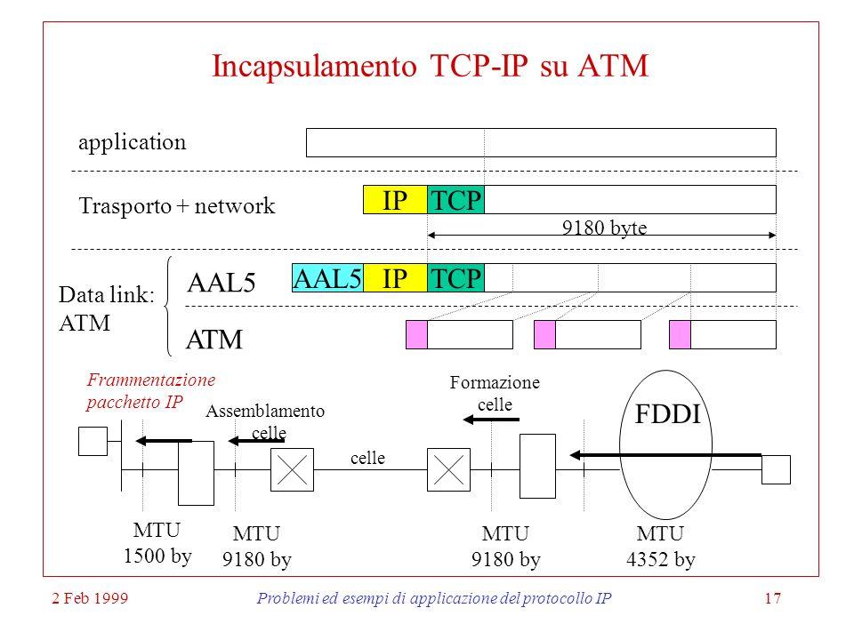 2 Feb 1999Problemi ed esempi di applicazione del protocollo IP17 Incapsulamento TCP-IP su ATM TCP 9180 byte TCPAAL5 application IP Trasporto + network
