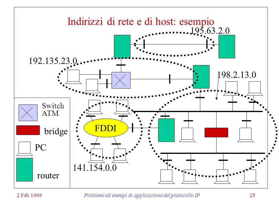 2 Feb 1999Problemi ed esempi di applicazione del protocollo IP25 Indirizzi di rete e di host: esempio FDDI router PC Switch ATM bridge 192.135.23.0 19