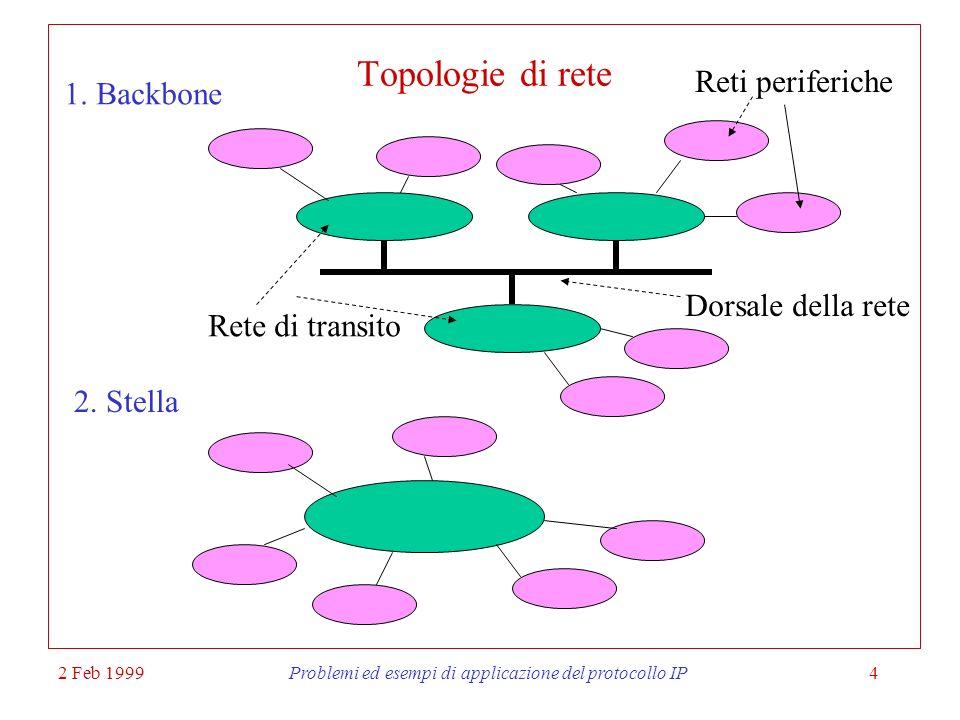 2 Feb 1999Problemi ed esempi di applicazione del protocollo IP5 Topologie di rete: reti periferiche e di transito A B C i1 i2 i3 network1 network2 network3 Rete di transito per il traffico da A a B Rete periferica: e attraversata soltanto dal traffico destinato a nodi locali (B e C)