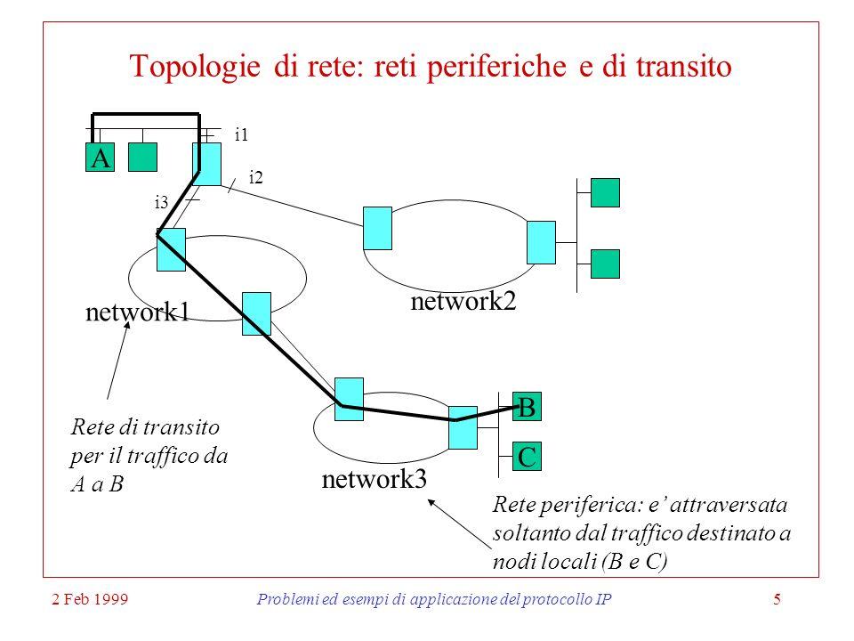 2 Feb 1999Problemi ed esempi di applicazione del protocollo IP16 Incapsulamento dei dati IP Dati della applicazione TCP IP ethernet Transport Network Data Link Esempio di incapsulamento dei dati generati da una applicazione ed effettuato in una rete basata su protocollo TCP (livello Transport), IP (livello Network) e utilizzante Ethernet come tecnologia di rete in locale.