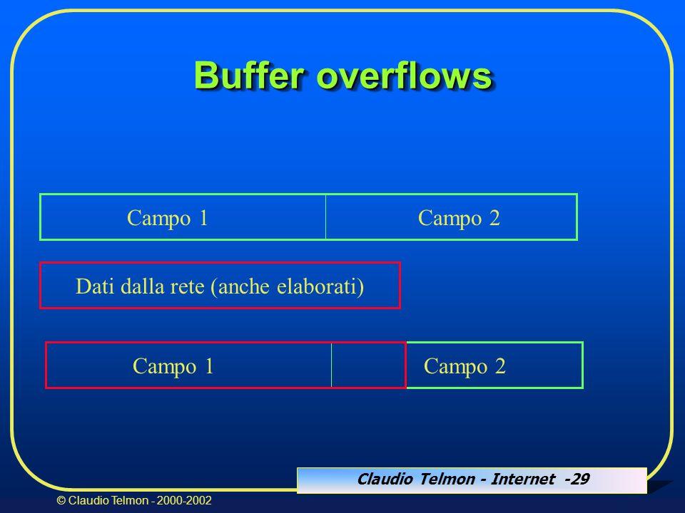 Claudio Telmon - Internet -29 © Claudio Telmon - 2000-2002 Campo 1Campo 2 Dati dalla rete (anche elaborati) Campo 1Campo 2 Buffer overflows