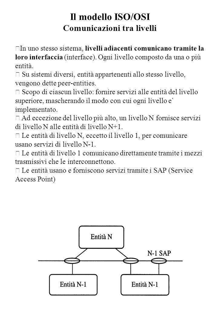 Il modello ISO/OSI Comunicazioni tra livelli • In uno stesso sistema, livelli adiacenti comunicano tramite la loro interfaccia (interface). Ogni livel