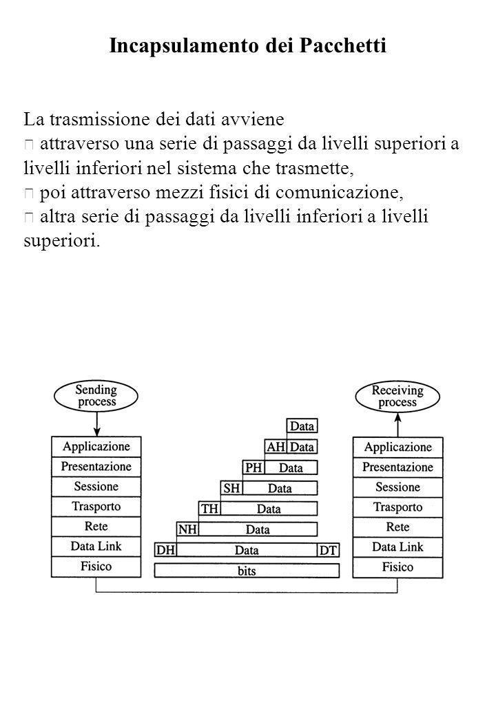 Incapsulamento dei Pacchetti La trasmissione dei dati avviene • attraverso una serie di passaggi da livelli superiori a livelli inferiori nel sistema