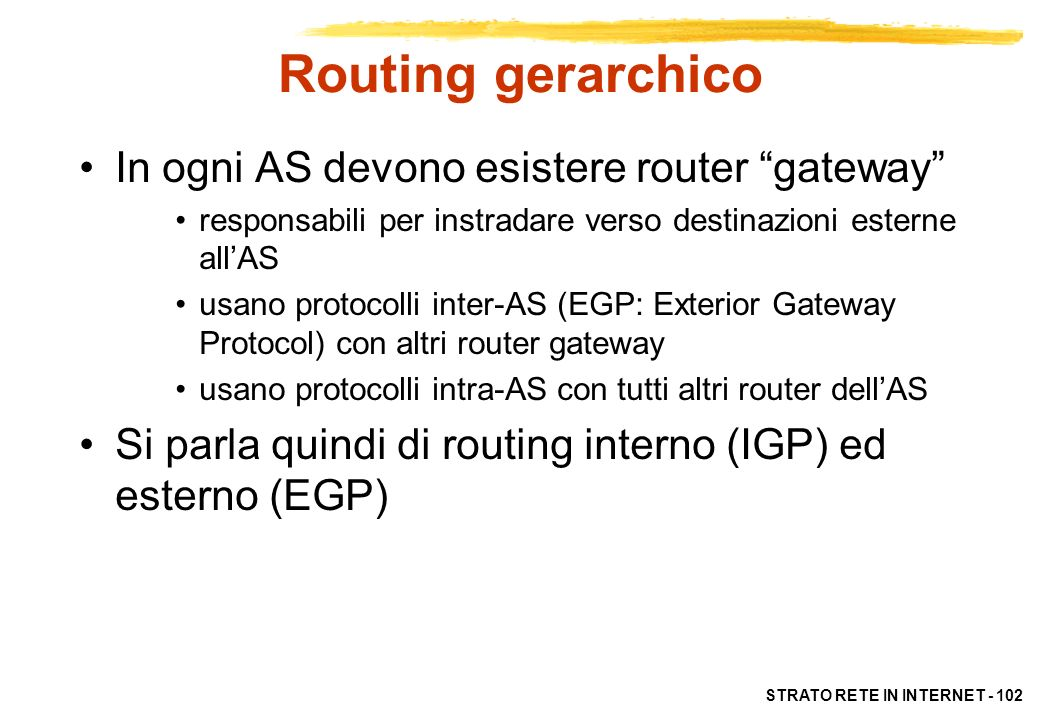 STRATO RETE IN INTERNET - 102 Routing gerarchico In ogni AS devono esistere router gateway responsabili per instradare verso destinazioni esterne allA