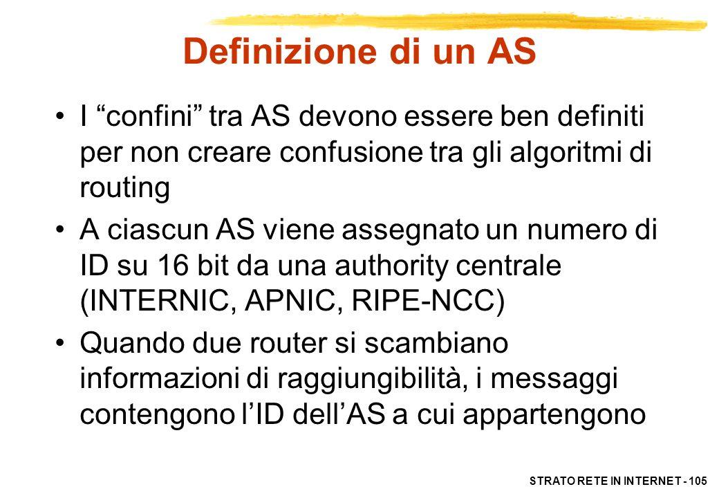 STRATO RETE IN INTERNET - 105 Definizione di un AS I confini tra AS devono essere ben definiti per non creare confusione tra gli algoritmi di routing