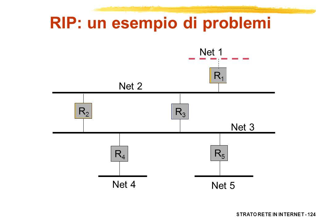 STRATO RETE IN INTERNET - 125 RIP: un esempio di problemi R1 dichiara Net 1 a distanza 1 R2 ed R3 inseriscono una entry che dichiare Net 1 a distanza 2 R4 ed R5 inseriscono una entry che dichiare Net 1 a distanza 3 R1 perde connettività e dichiara distanza infinita (16) su Net1 Se nel frattempo pero` R2 e/o R3 dichiarano distanza 2 verso Net 1, R1 inserisce entry che dichiara Net 1 a distanza 3